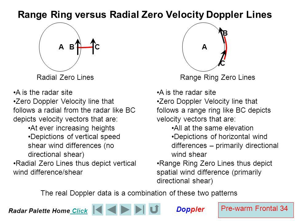 Radar Palette Home Click Doppler Pre-warm Frontal 34 Range Ring versus Radial Zero Velocity Doppler Lines A B C Range Ring Zero Lines A is the radar s