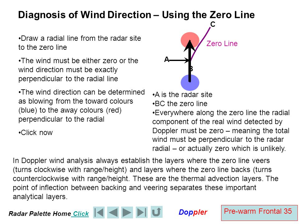 Radar Palette Home Click Doppler Pre-warm Frontal 35 Diagnosis of Wind Direction – Using the Zero Line A A is the radar site BC the zero line Everywhe