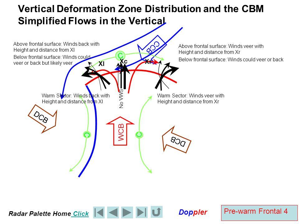 Radar Palette Home Click Doppler Pre-warm Frontal 25 A B C D F G