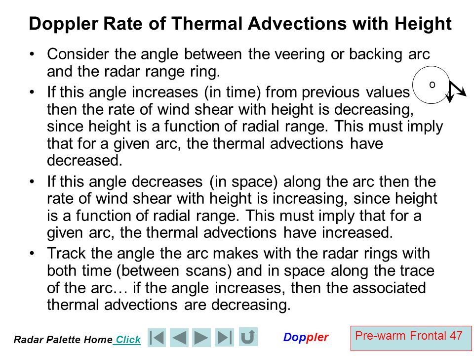 Radar Palette Home Click Doppler Pre-warm Frontal 47 Consider the angle between the veering or backing arc and the radar range ring. If this angle inc