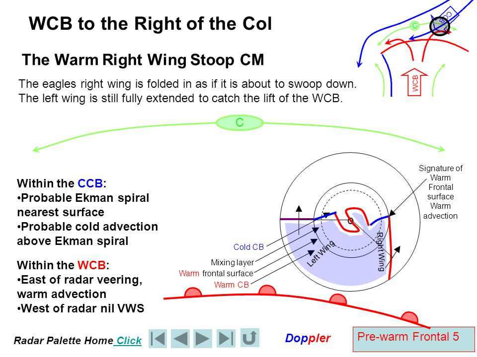Radar Palette Home Click Doppler Pre-warm Frontal 26 Active or Anabatic Warm Front