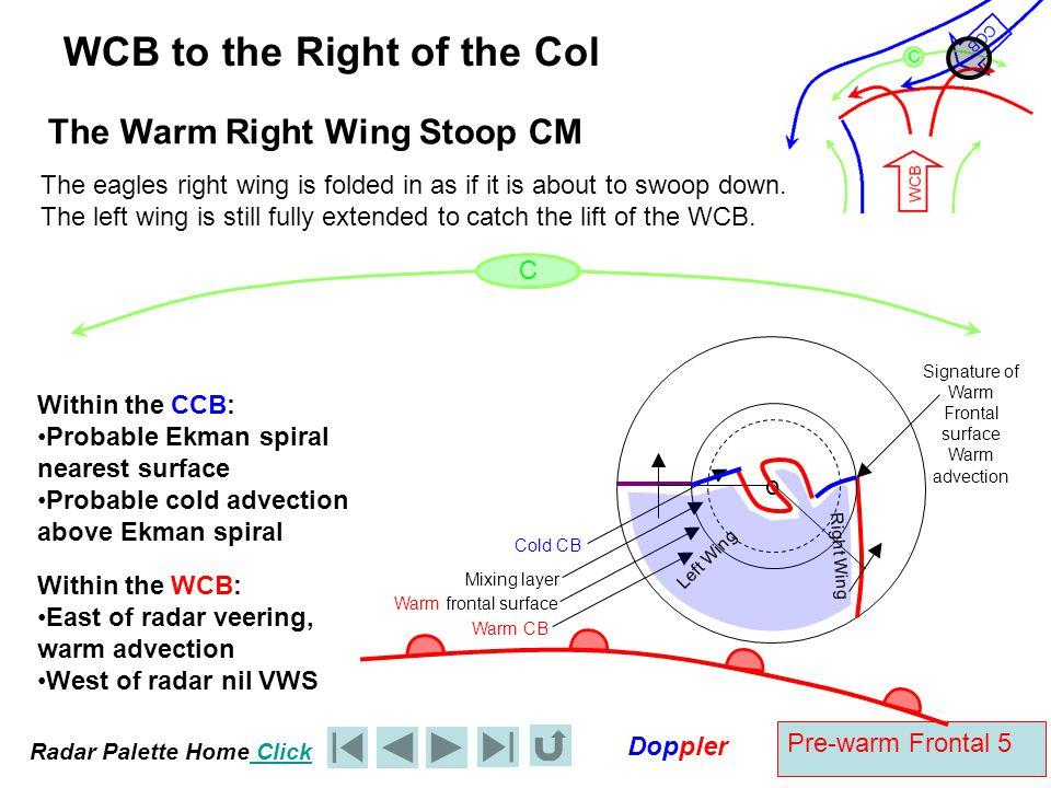 Radar Palette Home Click Doppler Inactive or Katabatic Warm Front