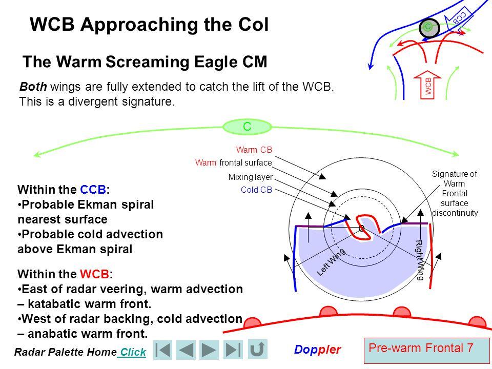 Radar Palette Home Click Doppler Pre-warm Frontal 8 B C A D E F G H Need to emphasize The PPI nature of the Doppler scan - The cone The Warm Screaming Eagle Conceptual Model