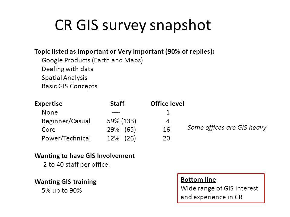 CR GIS survey summary Areas of concern