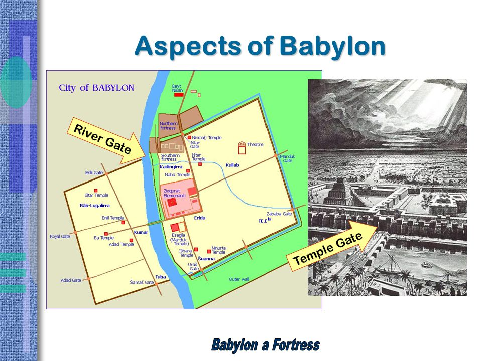 Aspects of Babylon River Gate Temple Gate