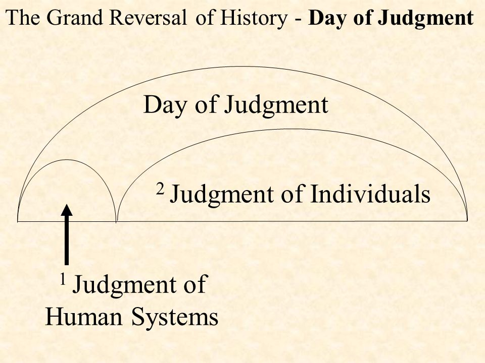 1 Judgment of Human Systems 2 Judgment of Individuals Day of Judgment The Grand Reversal of History - Day of Judgment