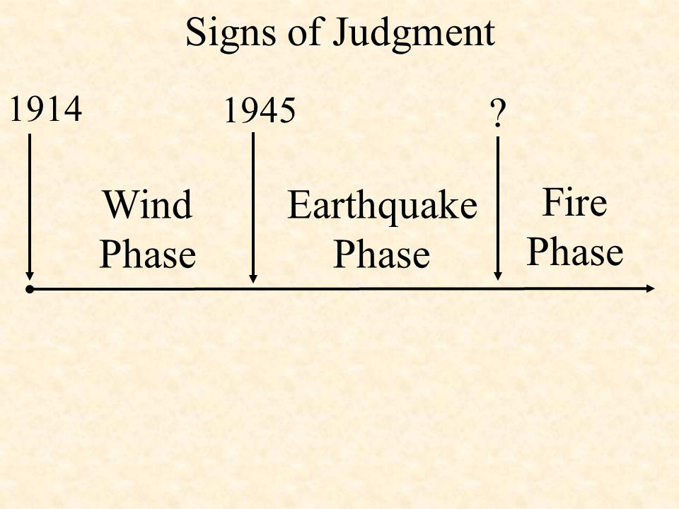 Signs of Judgment 1914 ? 1945 Fire Phase Wind Phase Earthquake Phase