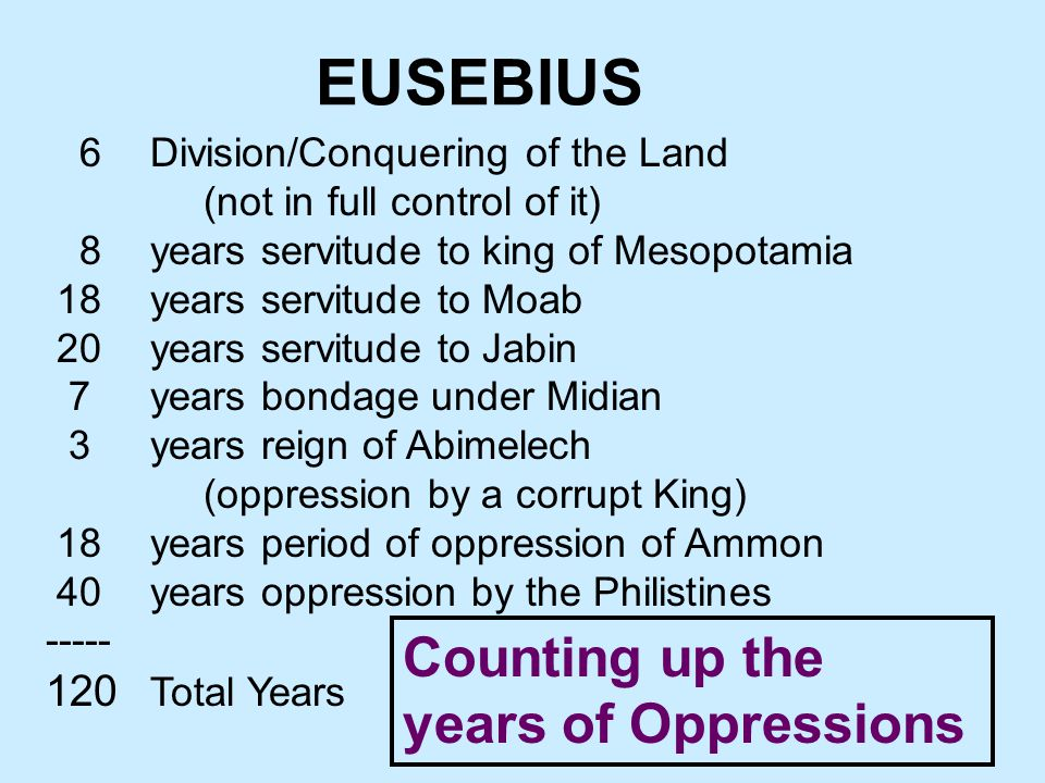 EUSEBIUS 6Division/Conquering of the Land (not in full control of it) 8years servitude to king of Mesopotamia 18years servitude to Moab 20years servitude to Jabin 7years bondage under Midian 3years reign of Abimelech (oppression by a corrupt King) 18years period of oppression of Ammon 40years oppression by the Philistines ----- 120 Total Years Counting up the years of Oppressions