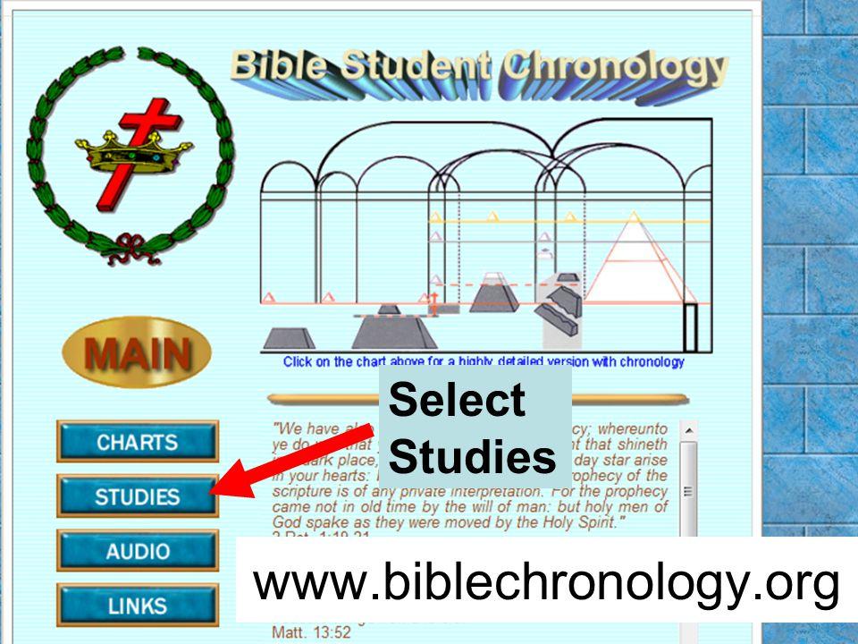 www.biblechronology.org Select Studies