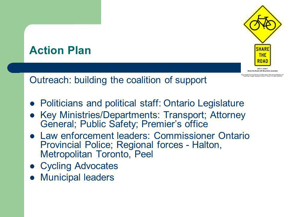 Action Plan Outreach: building the coalition of support Politicians and political staff: Ontario Legislature Key Ministries/Departments: Transport; Attorney General; Public Safety; Premier's office Law enforcement leaders: Commissioner Ontario Provincial Police; Regional forces - Halton, Metropolitan Toronto, Peel Cycling Advocates Municipal leaders