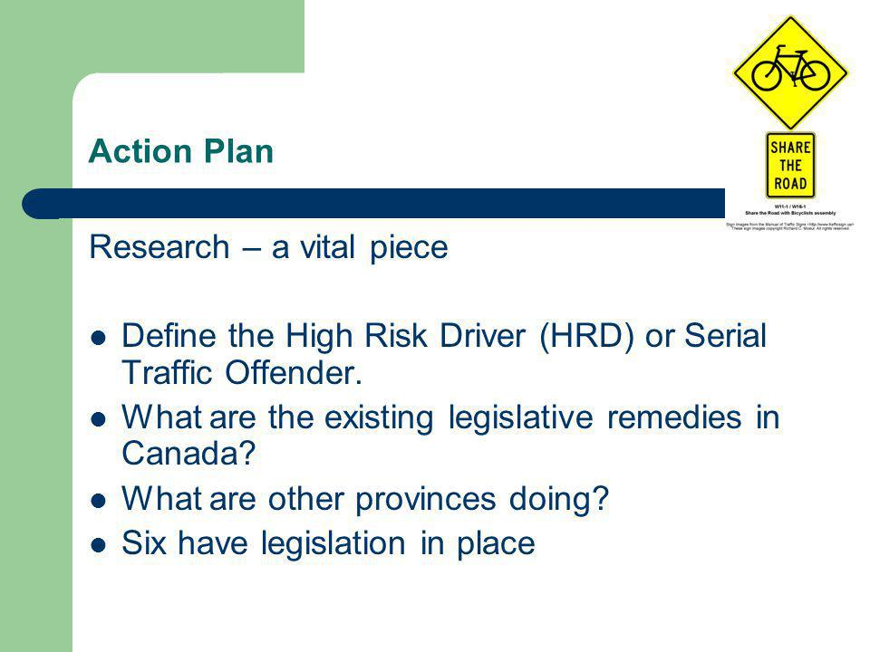 Action Plan Research – a vital piece Define the High Risk Driver (HRD) or Serial Traffic Offender.