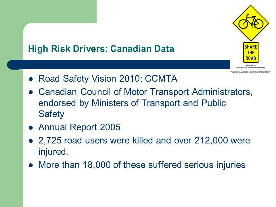 High Risk Drivers: Canadian Data Road Safety Vision 2010: CCMTA Canadian Council of Motor Transport Administrators, endorsed by Ministers of Transport and Public Safety Annual Report 2005 2,725 road users were killed and over 212,000 were injured.
