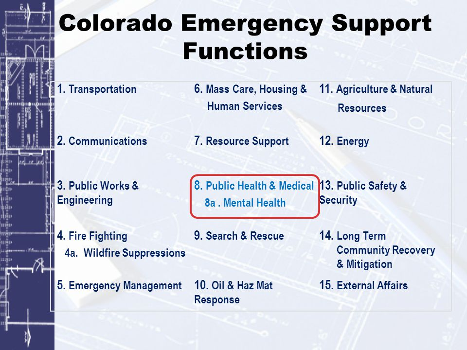 Colorado Emergency Support Functions 1. Transportation 6. Mass Care, Housing & Human Services 11. Agriculture & Natural Resources 2. Communications 7.