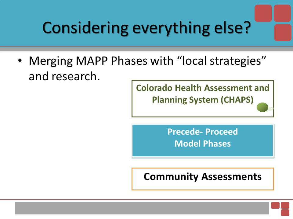 LHD System Assessment NPHPSP Data Collection and Community Resource Inventory Community Assessments:  Schools Local Services Plan (3yr)  Bridges out of Poverty (2009)  Hospitals (3yr)  United Way (2005, as needed) Community Health Needs Assessment (CHNA) Community Themes Assessment Forces of Change Drivers, Resources, Integrated Data Precede Phase 1-3 Precede Phase 1-3 CHAPS III CHAPS IV CHAPS II Aligning the approaches