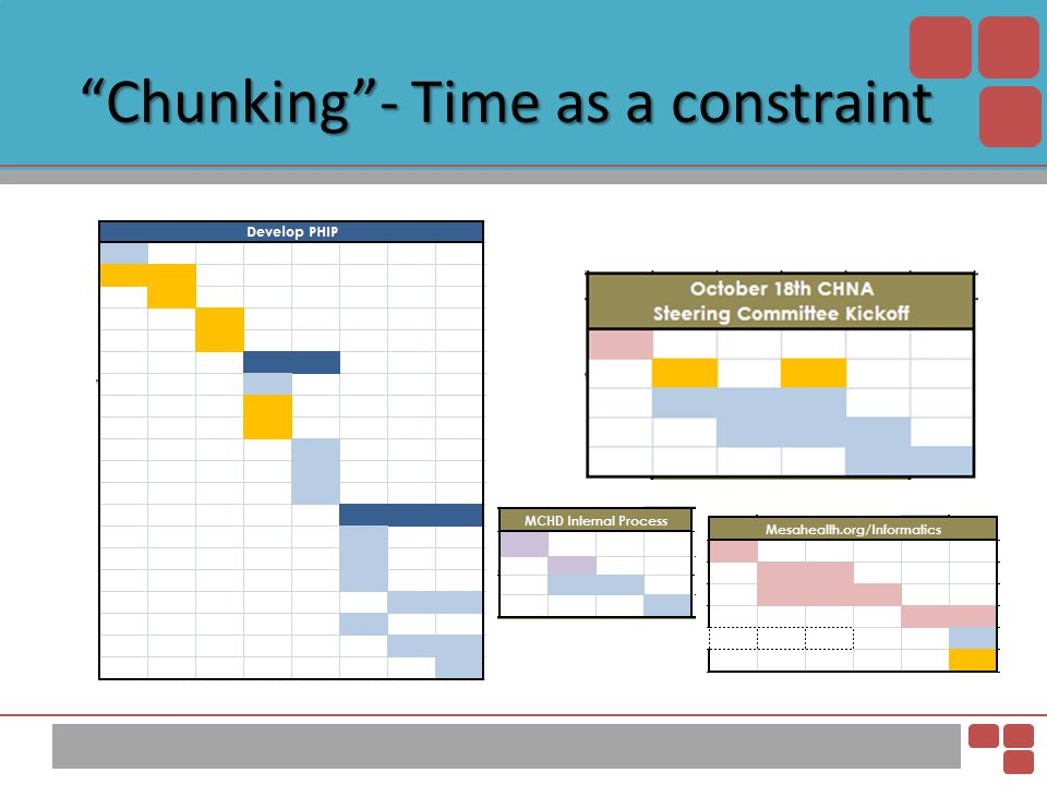 """""""Chunking""""- Time as a constraint"""