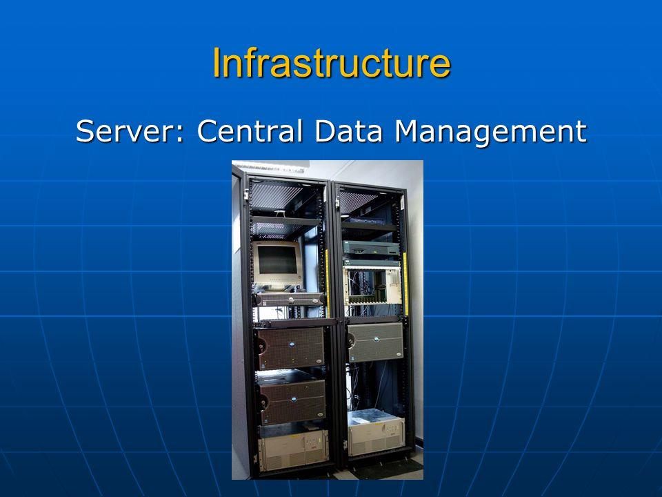 Infrastructure Server: Central Data Management