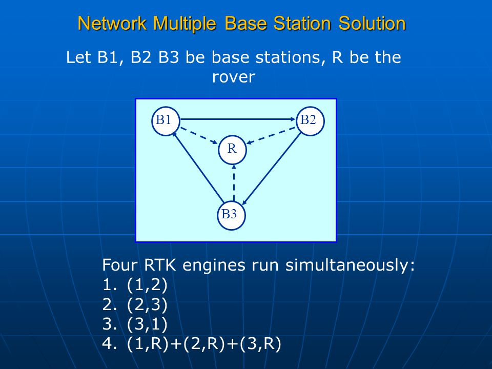 Network Multiple Base Station Solution B1B2 B3 R Let B1, B2 B3 be base stations, R be the rover Four RTK engines run simultaneously: 1.(1,2) 2.(2,3) 3