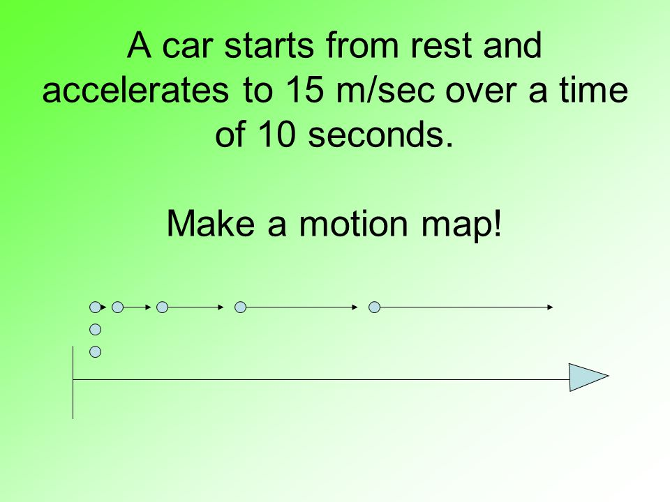 A car starts from rest and accelerates to 15 m/sec over a time of 10 seconds. Make a motion map!