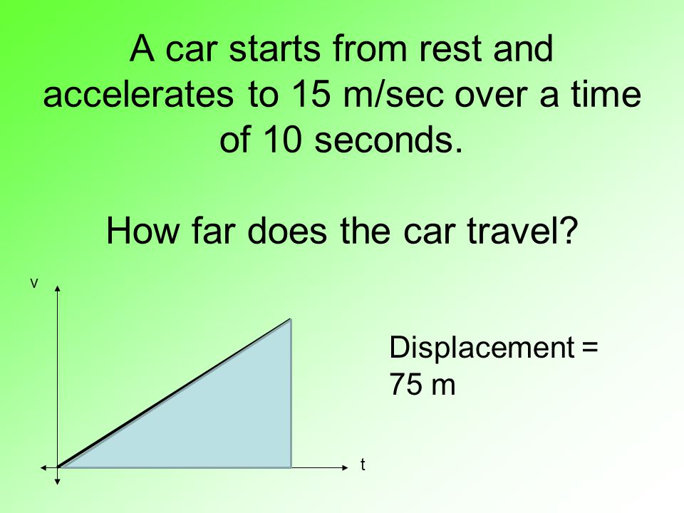 A car starts from rest and accelerates to 15 m/sec over a time of 10 seconds. How far does the car travel? v t Displacement = 75 m