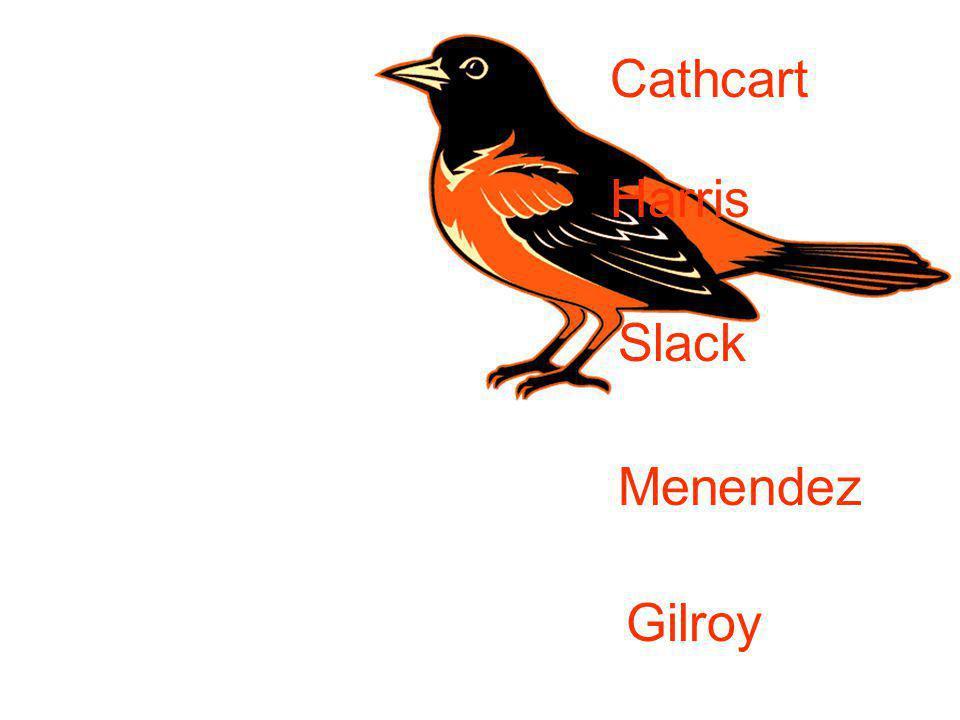 Cathcart Harris Slack Menendez Gilroy