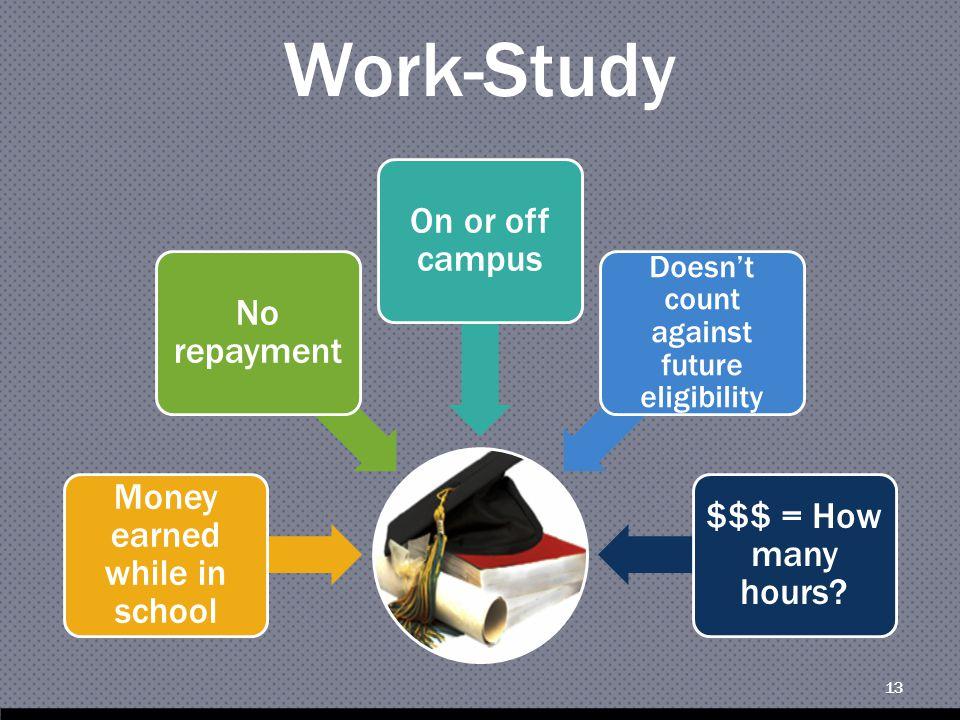 13 Work-Study