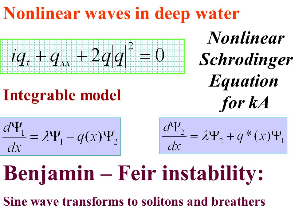 Nonlinear waves in deep water Nonlinear Schrodinger Equation for kA Benjamin – Feir instability: Sine wave transforms to solitons and breathers Integrable model