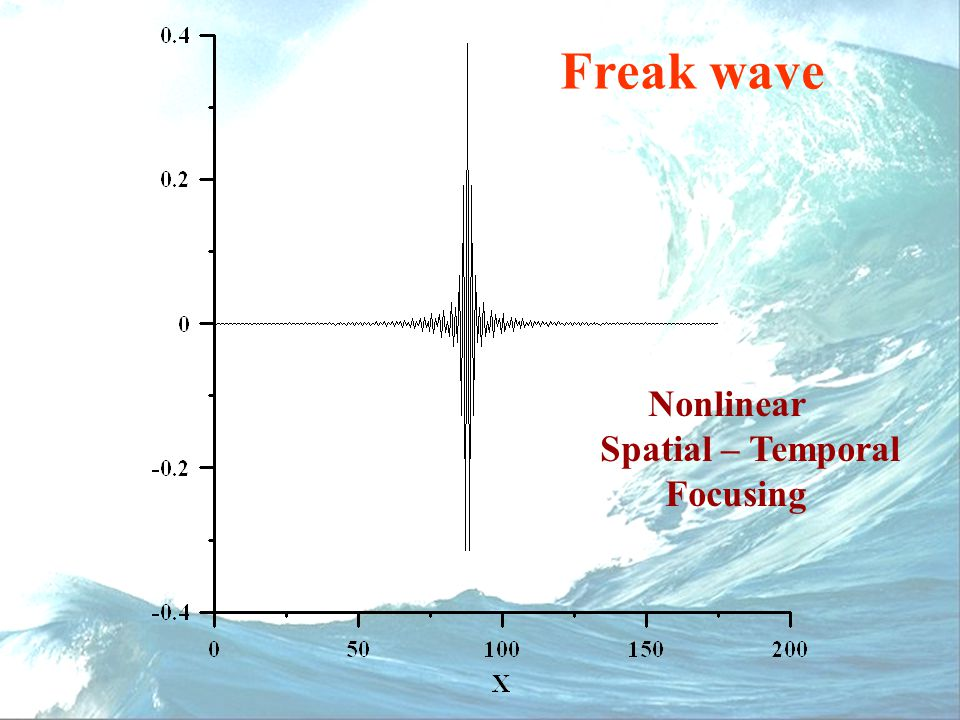 Freak wave Nonlinear Spatial – Temporal Focusing
