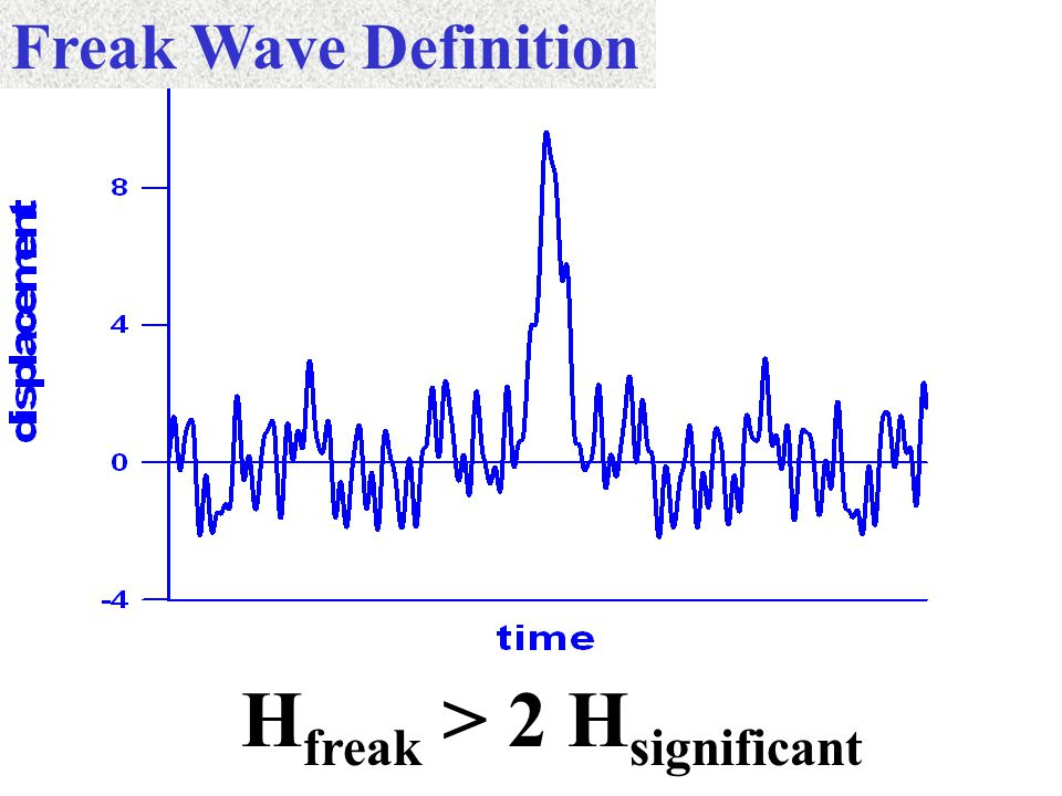 Freak Wave Definition H freak > 2 H significant