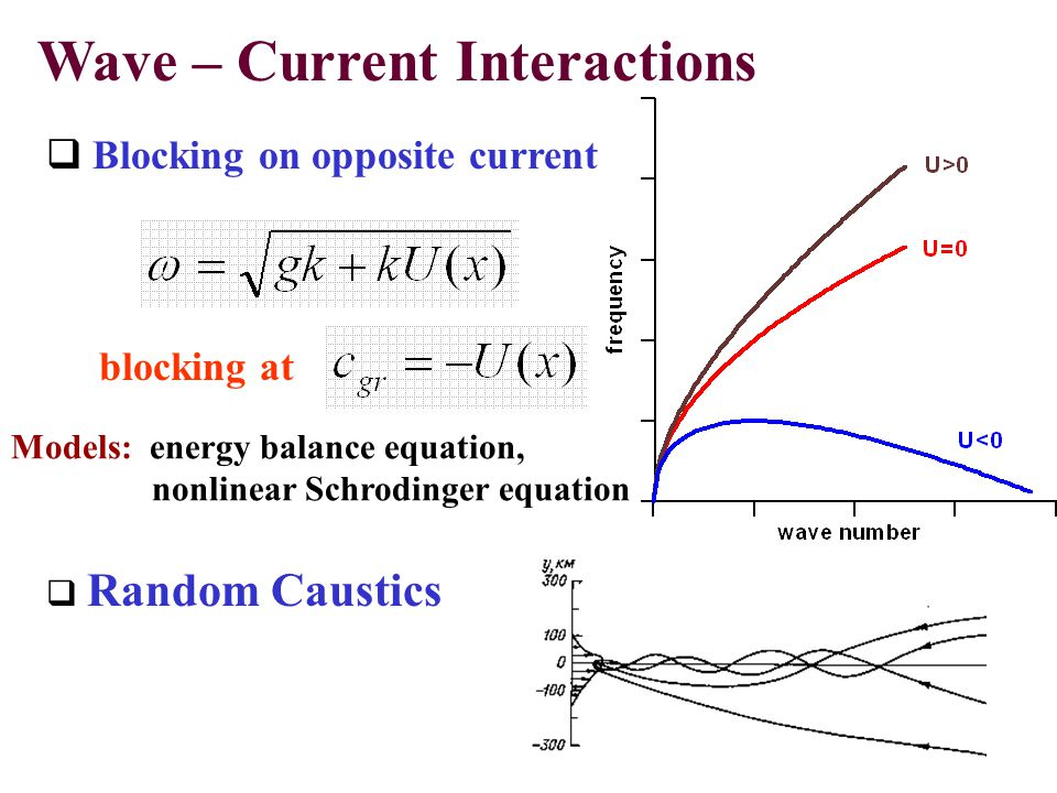 Wave – Current Interactions  Blocking on opposite current blocking at Models: energy balance equation, nonlinear Schrodinger equation  Random Caustics