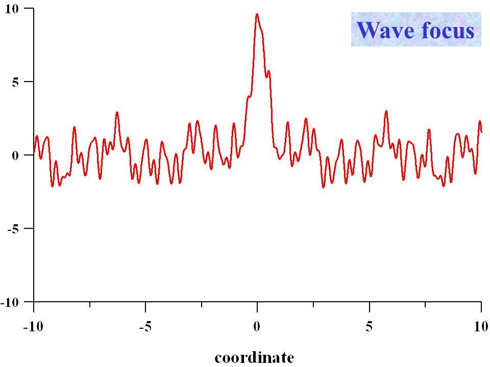 Wave focus