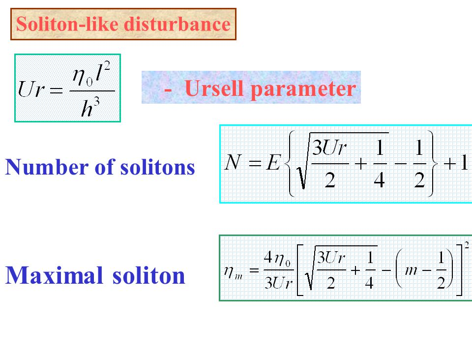 Soliton-like disturbance - Ursell parameter Number of solitons Maximal soliton