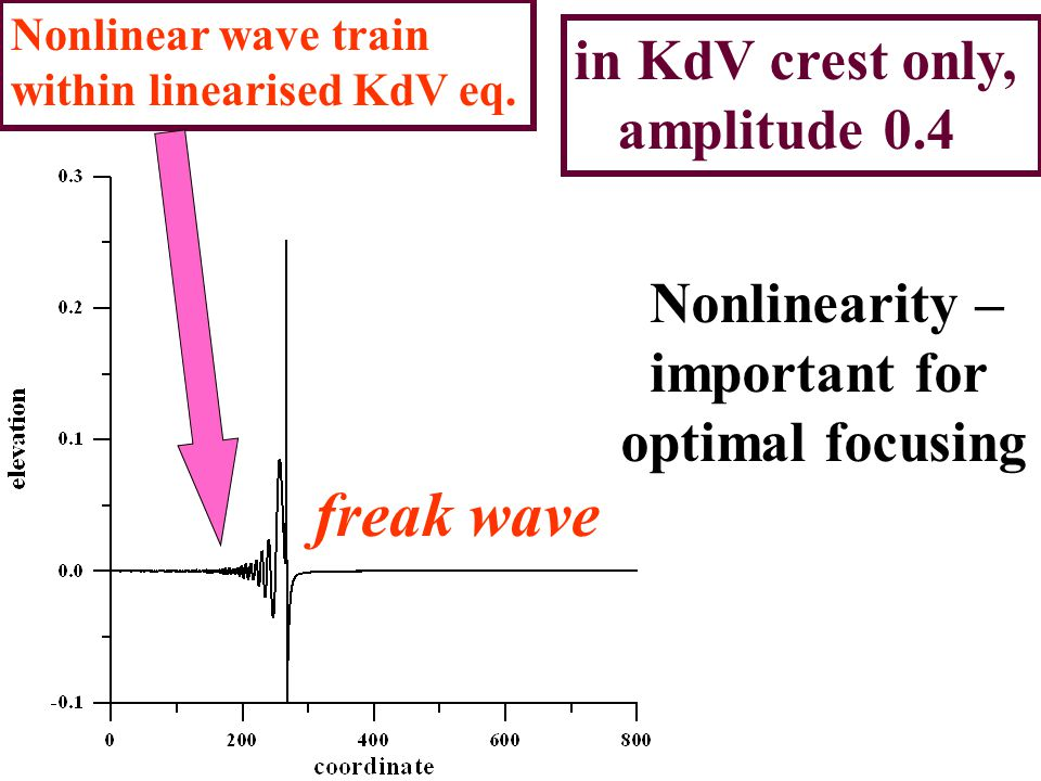 Nonlinear wave train within linearised KdV eq.