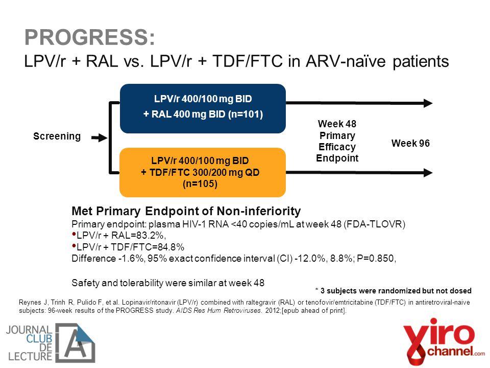 PROGRESS: LPV/r + RAL vs. LPV/r + TDF/FTC in ARV-naïve patients Met Primary Endpoint of Non-inferiority Primary endpoint: plasma HIV-1 RNA <40 copies/