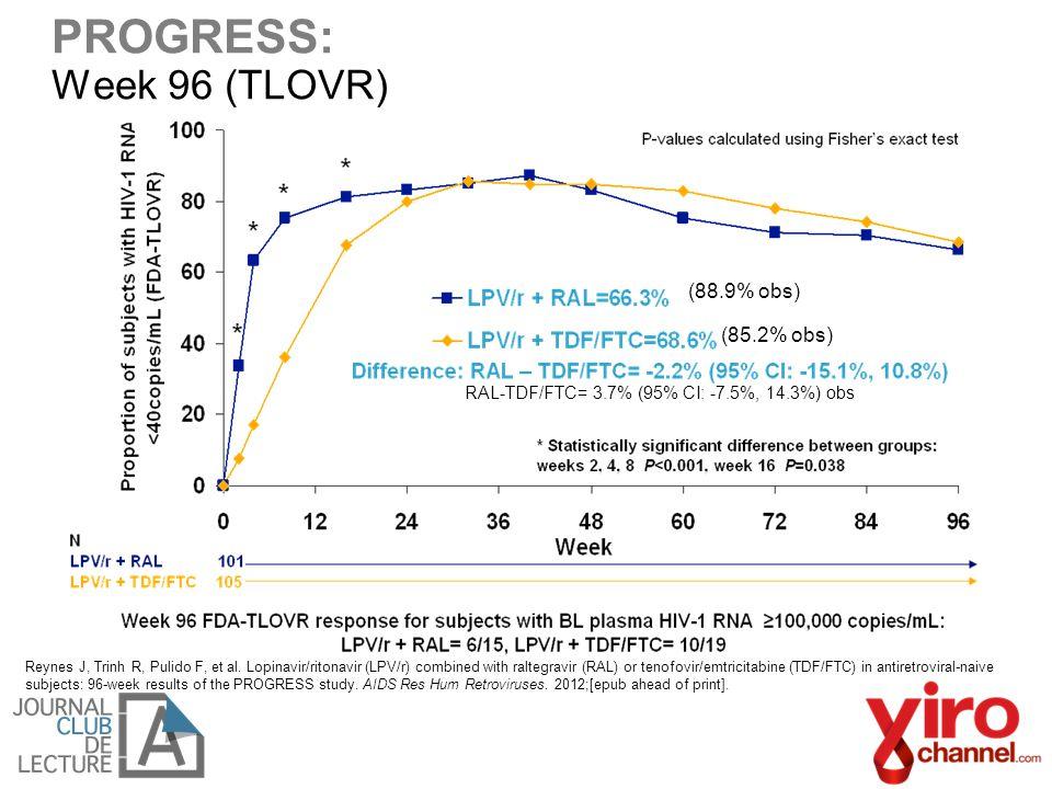 PROGRESS: Week 96 (TLOVR) (88.9% obs) (85.2% obs) RAL-TDF/FTC= 3.7% (95% CI: -7.5%, 14.3%) obs Reynes J, Trinh R, Pulido F, et al. Lopinavir/ritonavir