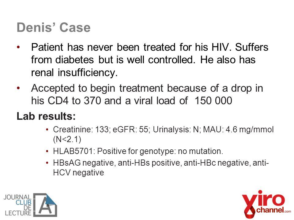 20132014TOTAL STUDYN NN LPV/r + RAL EARNEST (treatment failure) 400 SELECT (treatment failure) 350 750 LPV/r + 3TC GARDEL (ARV-naïve) 205 OLE (simplification) 168 372 DRV/r + RAL NEAT001 (ARV-naïve) 400 DRV/r + MVC MODERN (ARV-naïve) 402 GUSTA (Switch) 165 PK 15 DRV + ETV INROADS Phase 2 (treatment failure) 54 ATV + RAL HARNESS (Switch) 60 N= dual therapy arm ONGOING STUDIES OF PI-BASED NRTI-SPARING REGIMENS