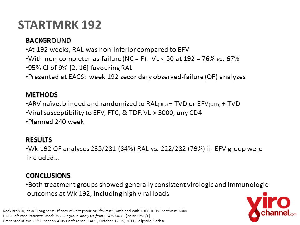 STARTMRK 192 BACKGROUND At 192 weeks, RAL was non-inferior compared to EFV With non-completer-as-failure (NC = F), VL < 50 at 192 = 76% vs. 67% 95% CI