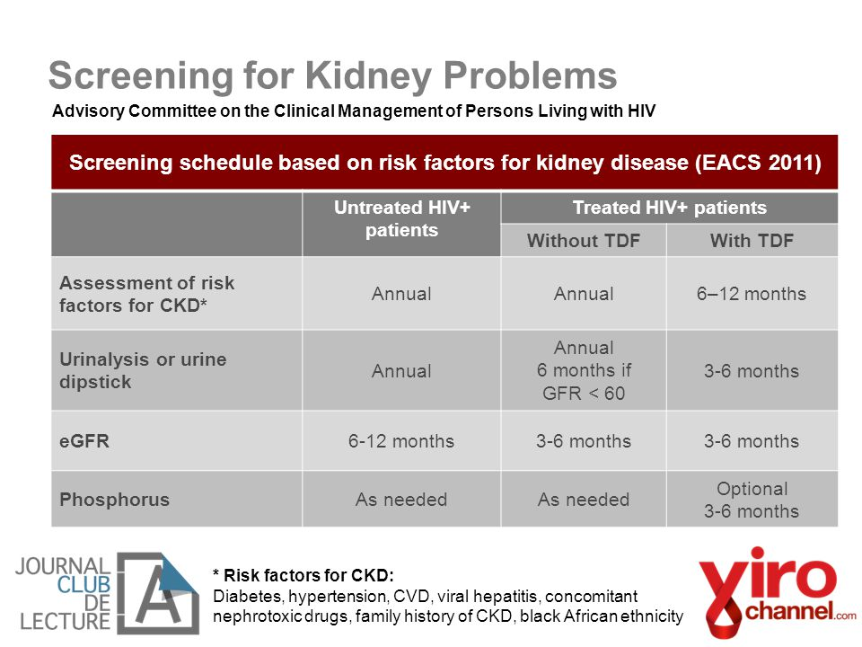 Screening schedule based on risk factors for kidney disease (EACS 2011) Untreated HIV+ patients Treated HIV+ patients Without TDFWith TDF Assessment o