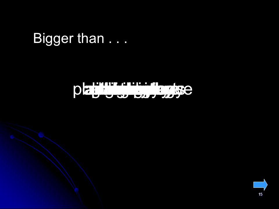 15 Bigger than...