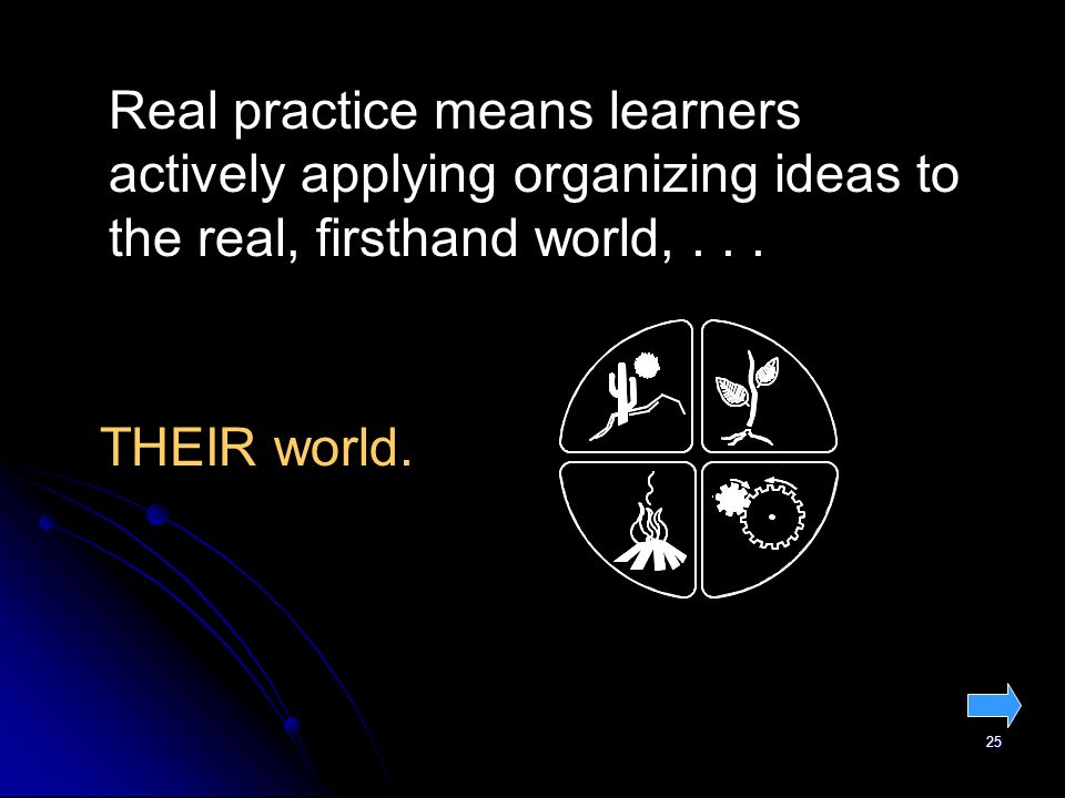 25 Real practice means learners actively applying organizing ideas to the real, firsthand world,...