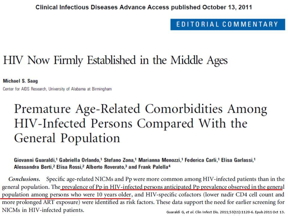 Hospitalization by Frailty Status in ALIVE Piggott DA, et al.