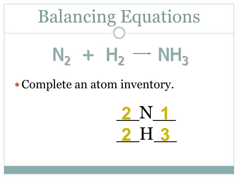 Balancing Equations Complete an atom inventory. N 2 + H 2 NH 3 __N__ __H__ 2 1 2 3