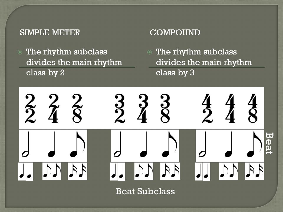 SIMPLE METERCOMPOUND  The rhythm subclass divides the main rhythm class by 2  The rhythm subclass divides the main rhythm class by 3 Beat Beat Subcl