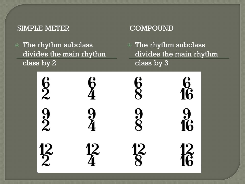 SIMPLE METERCOMPOUND  The rhythm subclass divides the main rhythm class by 2  The rhythm subclass divides the main rhythm class by 3