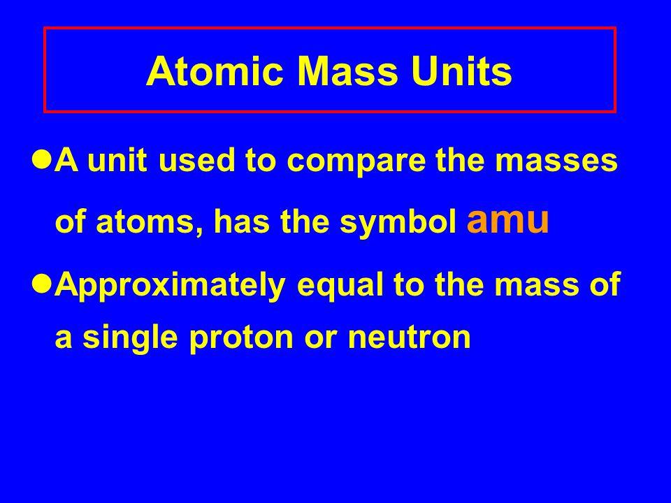 4 Atomic Symbols Show the mass number and atomic number Give the symbol of the element 23 Na 11 mass number sodium-23 atomic number