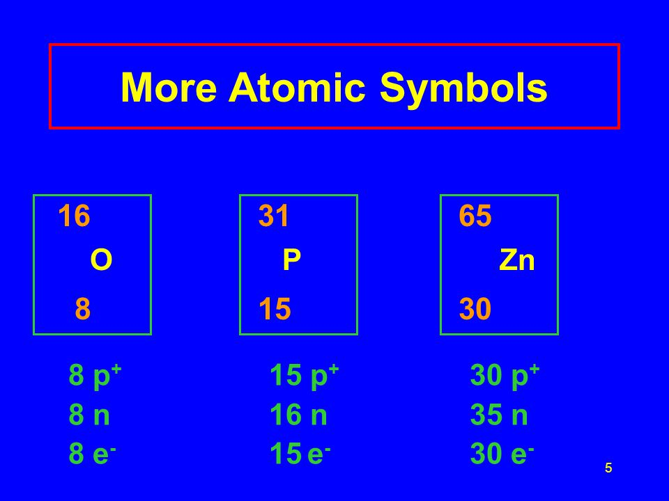 6 Isotopes Atoms with the same number of protons, but different numbers of neutrons.