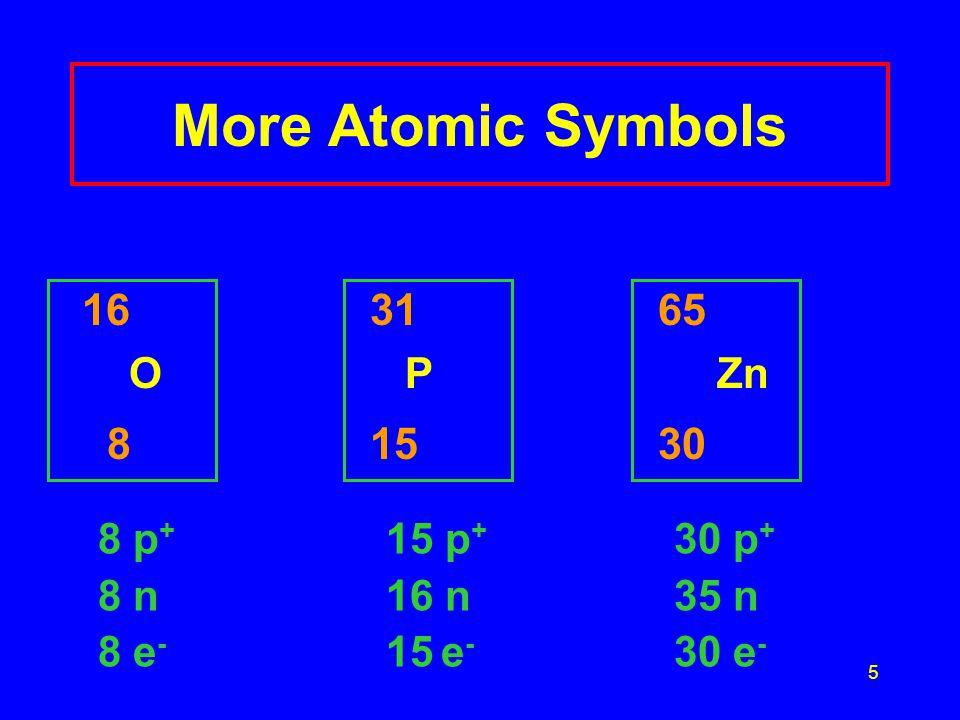 5 More Atomic Symbols 163165 O P Zn 81530 8 p + 15 p + 30 p + 8 n16 n35 n 8 e - 15 e - 30 e -
