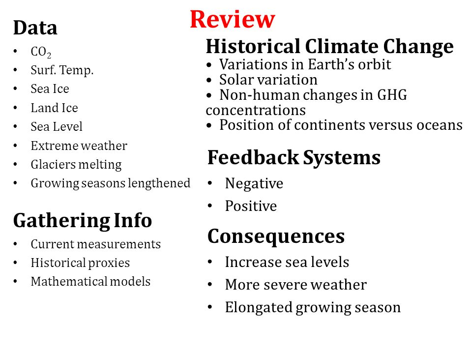 Review Data CO 2 Surf. Temp. Sea Ice Land Ice Sea Level Extreme weather Glaciers melting Growing seasons lengthened Historical Climate Change Variatio