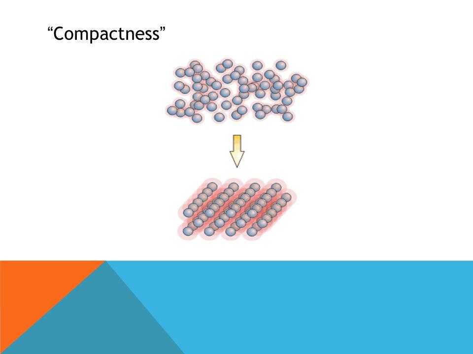 """Compactness"""