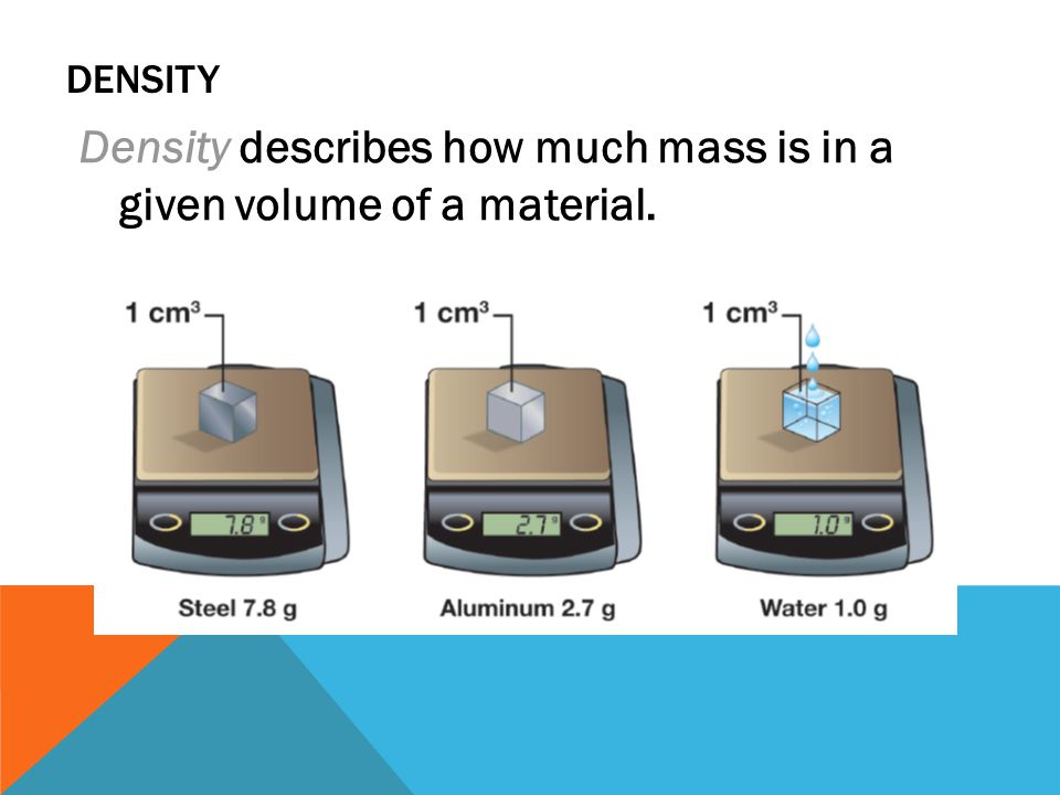  Mass is amount of matter in an object (usually measured in grams)  Volume is the amount of space an object takes up (usually measured in ml or cm 3 )