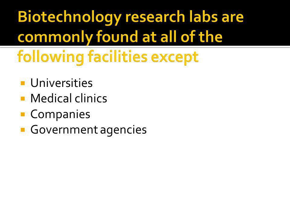  Universities  Medical clinics  Companies  Government agencies